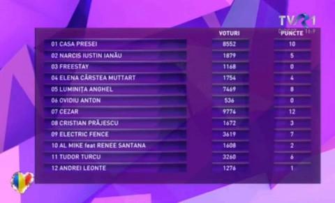 eurovision vot finala 2013