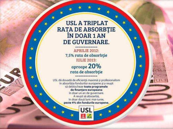 rata absorbtie fonduri europene guvernul usl 2013