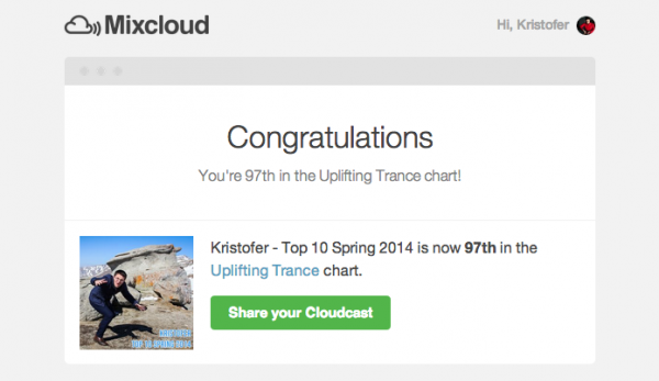 top 100 kristofer mixcloud