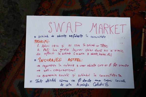 swap market principii de functionare