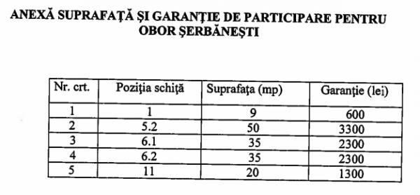 licitatii obor serbanesti
