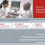 Spital-municipal-pagina-3